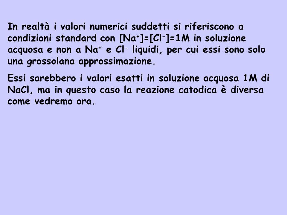In realtà i valori numerici suddetti si riferiscono a condizioni standard con [Na+]=[Cl-]=1M in soluzione acquosa e non a Na+ e Cl- liquidi, per cui essi sono solo una grossolana approssimazione.
